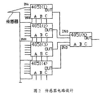 电路中将产生电流,产生温差电动势
